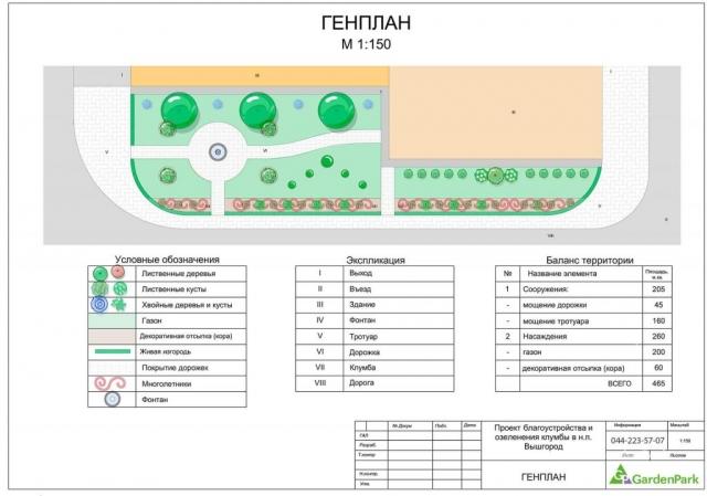 Проект Вишгород