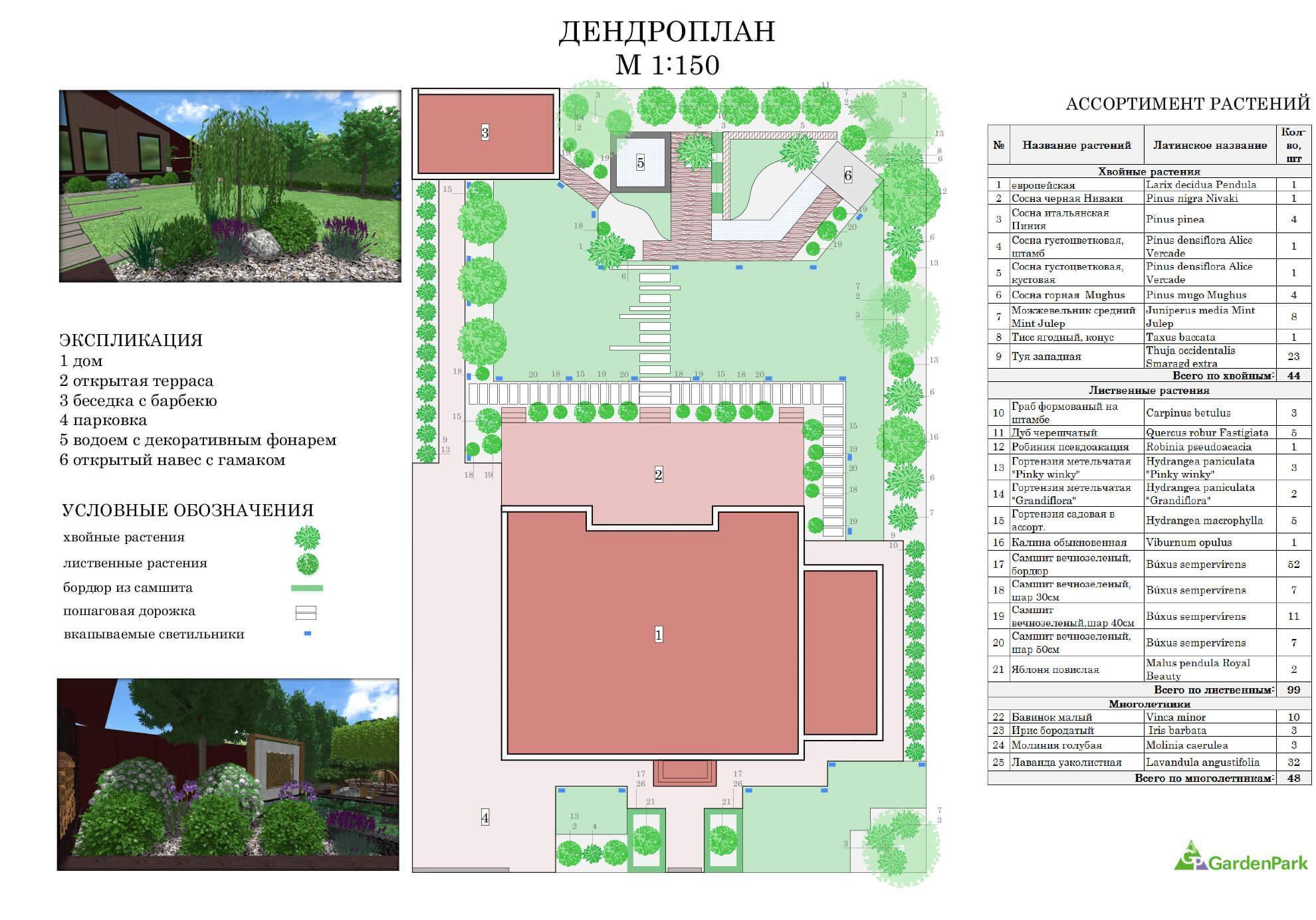 Проект Південна Борщагівка