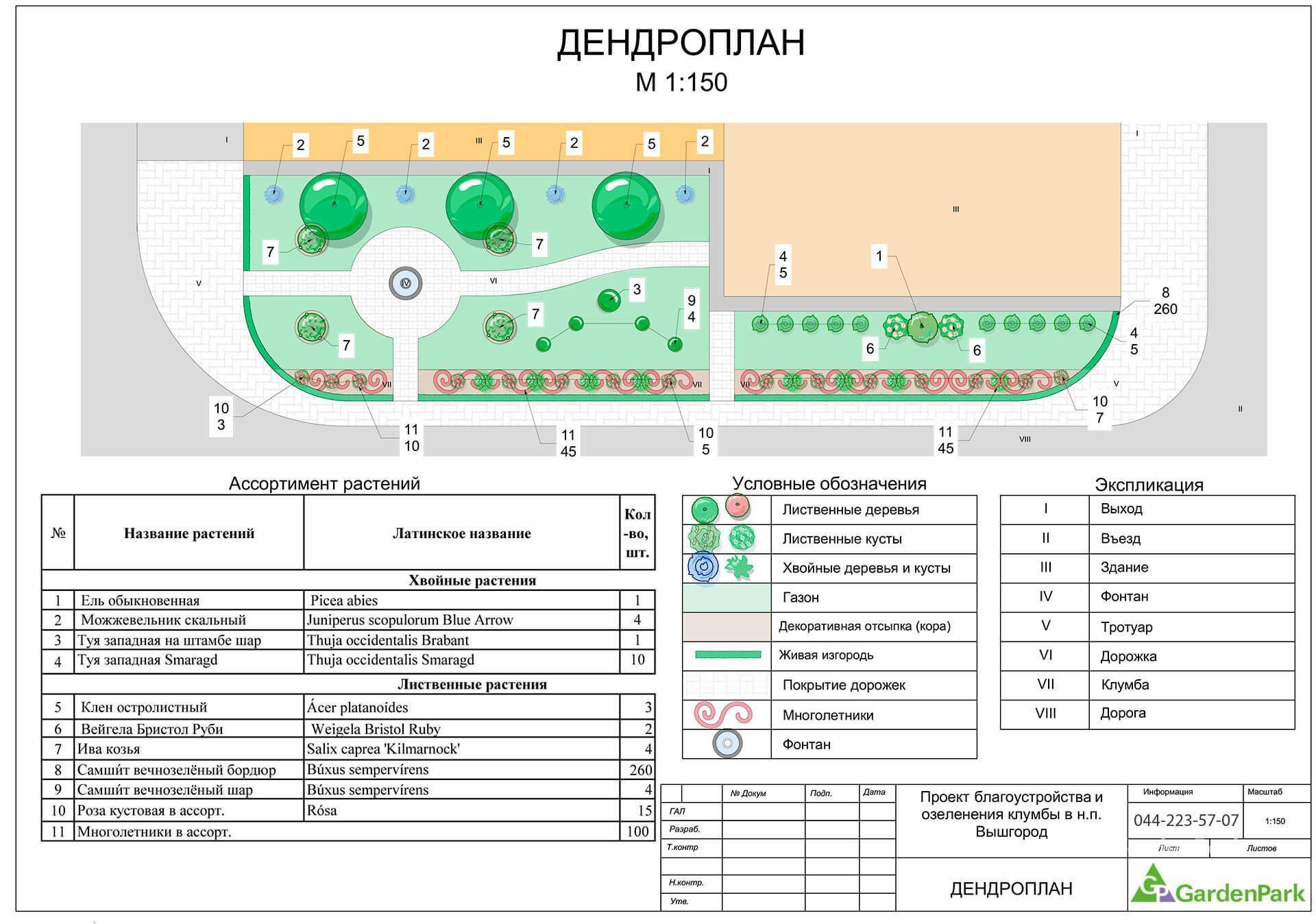Проект Вышгород