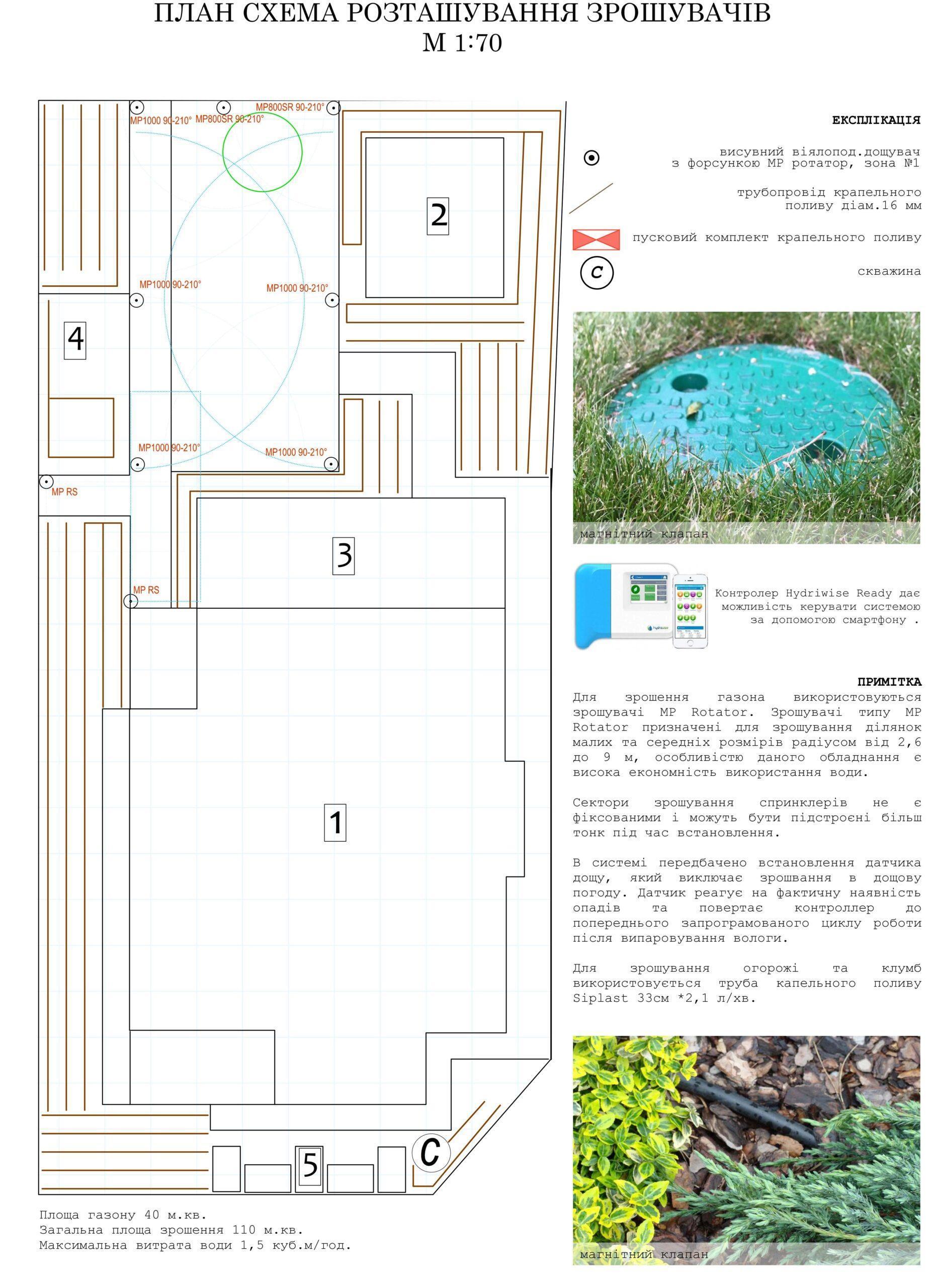 Проект Козин