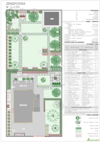 Проект Боярка 2021